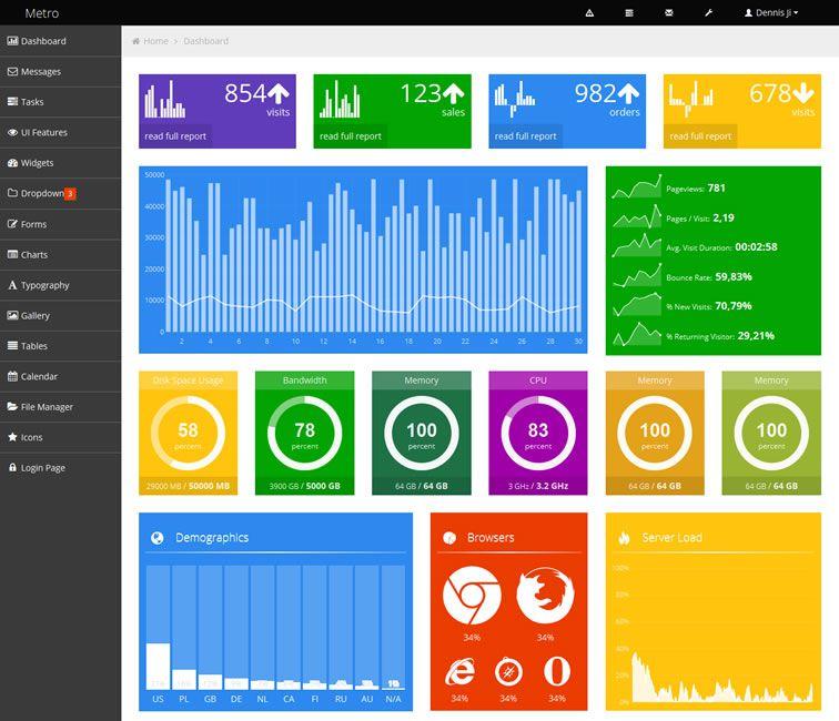 管理画面テンプレート_03