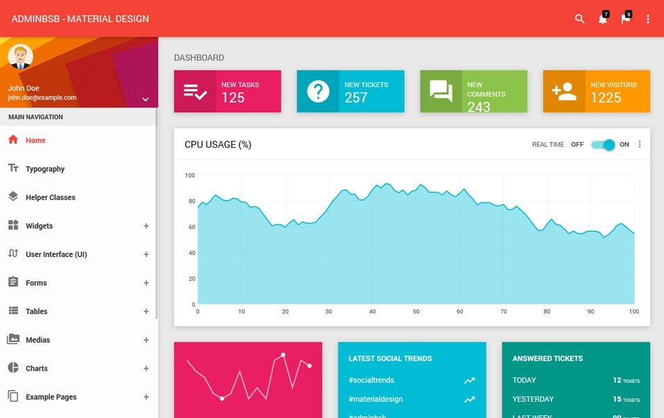 AdminBSB – Material Design