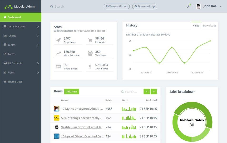 Modular Admin: Free Bootstrap 4 Dashboard Theme