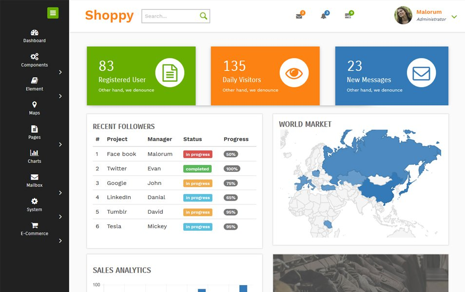 Shoppy E Commerce Admin Panel
