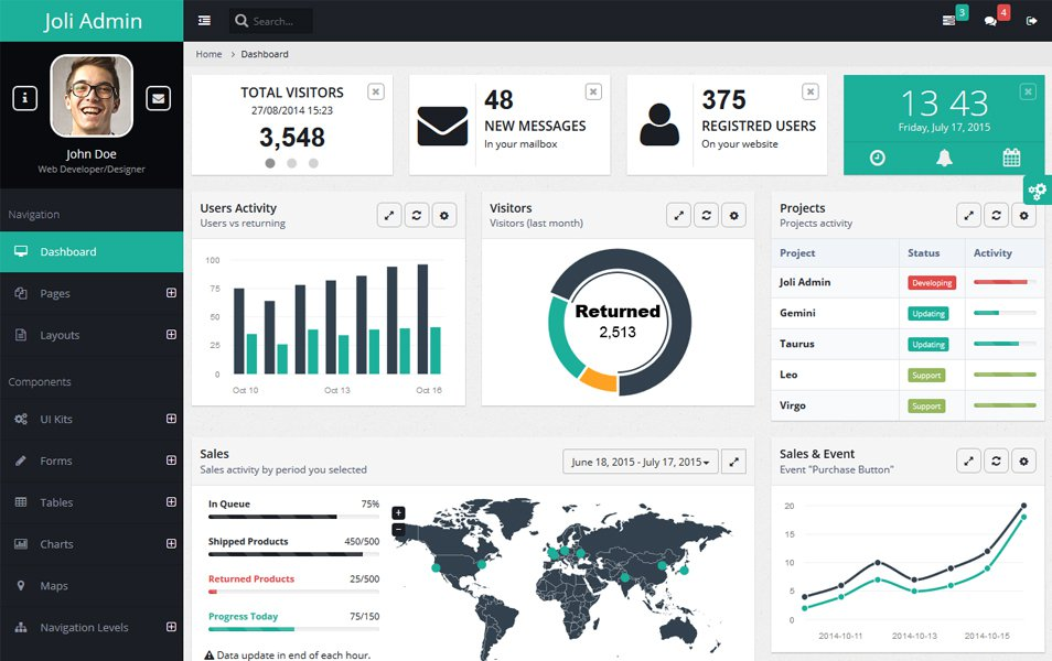 Free Responsive Bootstrap Joli Angular JS Admin Template / Dashboard /Web App